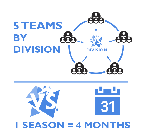VSLeague - Season duration